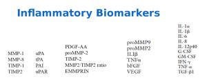 Inflammatory biomarkers